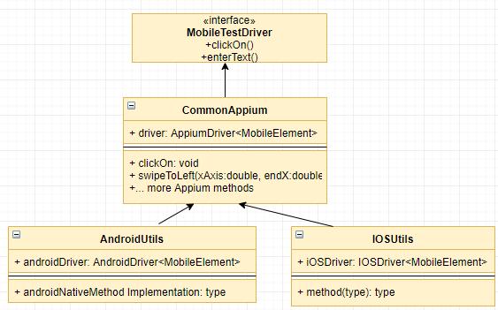 Framework_UML_Diagram